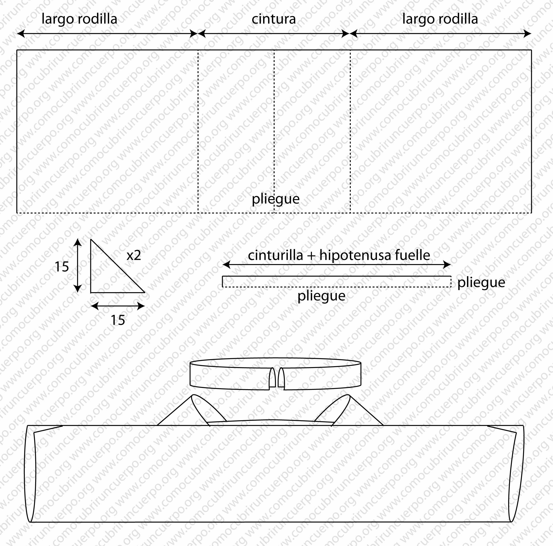 Patrón proporcional de las Bragas medievales | Cómo cubrir un cuerpo