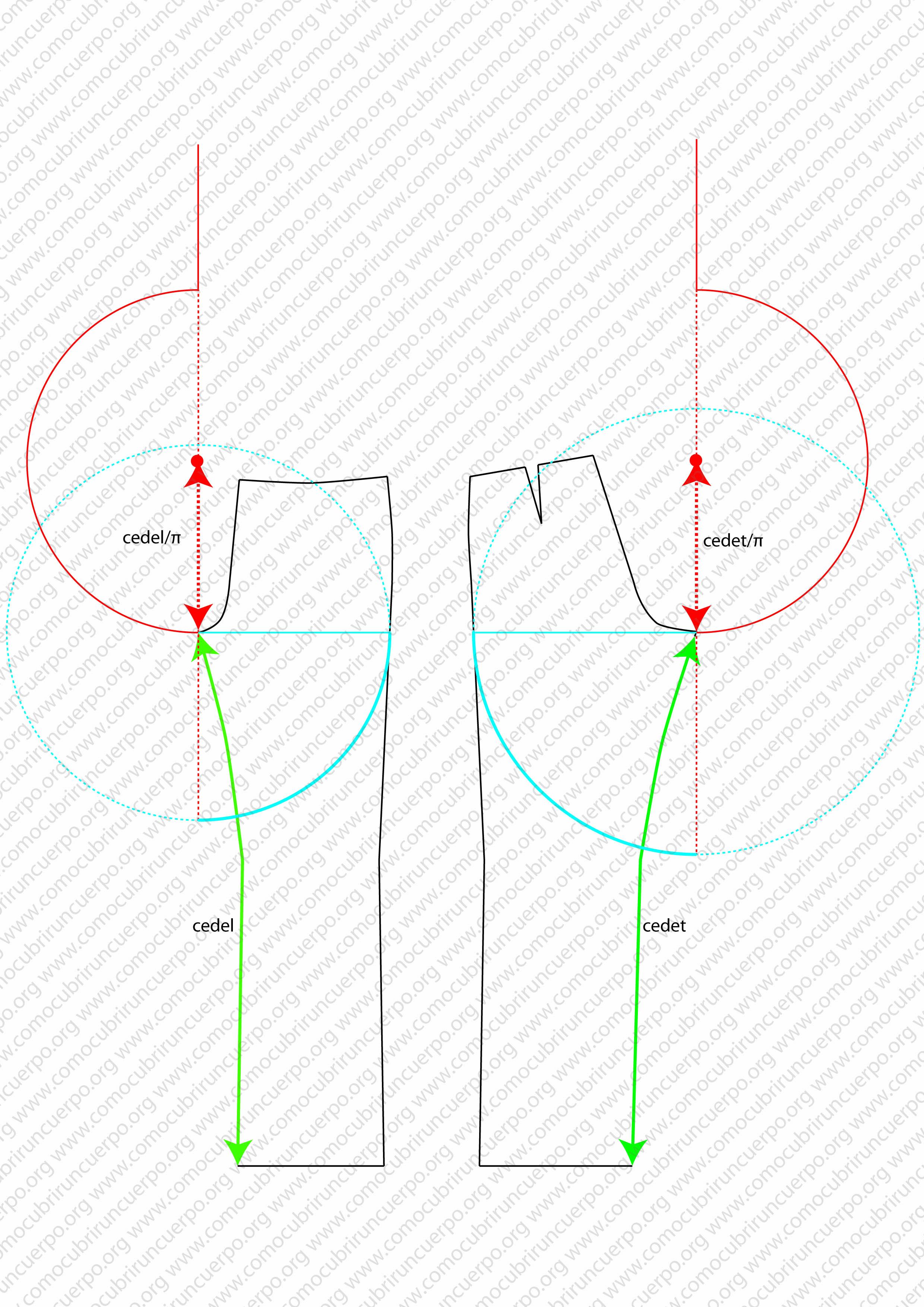 Pantalón circular con costura de entrepierna de medio círculo