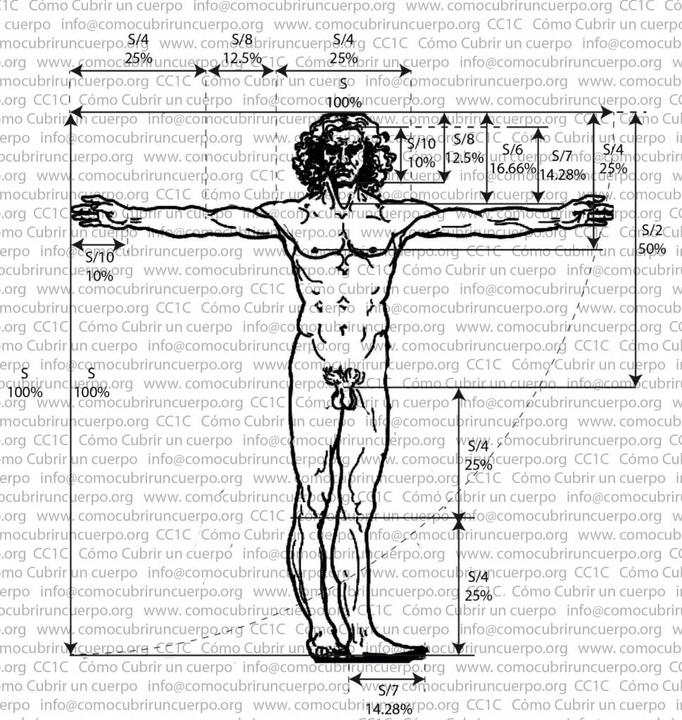 Cómo cubrir un cuerpo - Del arte al patronaje - hombre de Vitruvio con porcentuales