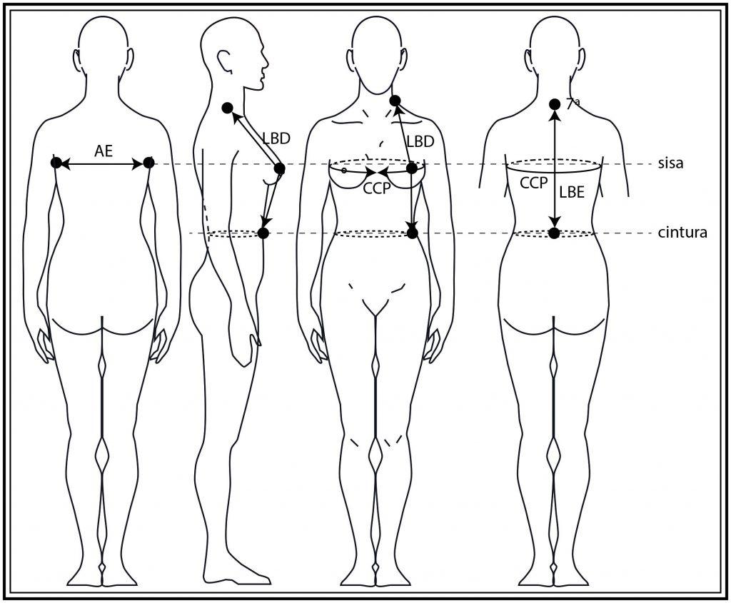 Cómo cubrir un cuerpo medidas mujer